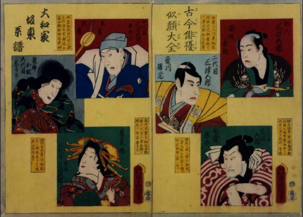 作品画像:古今俳優似顔大全 大和家坂東系譜