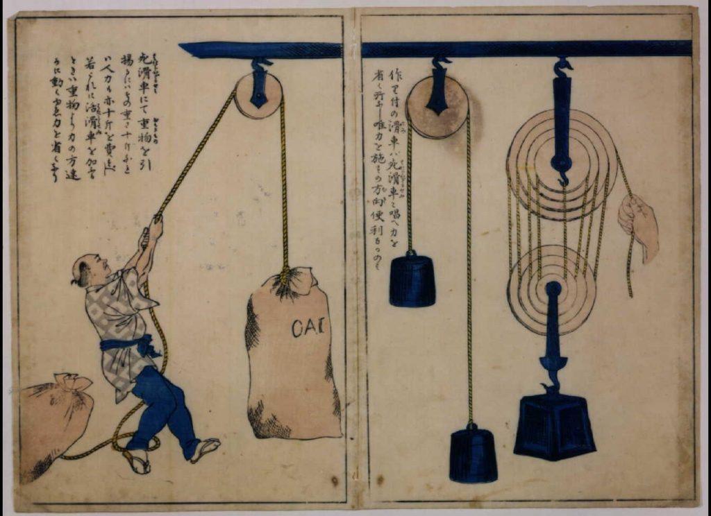 作品画像:教育錦絵 力学解説 滑車