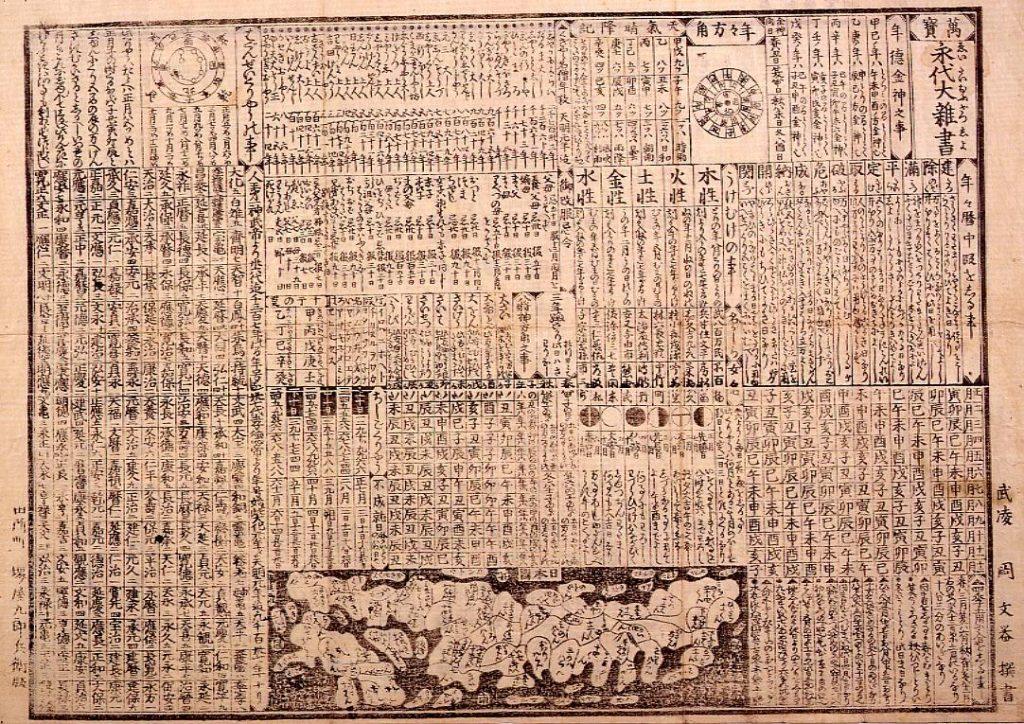 作品画像:萬寳永代大雑書