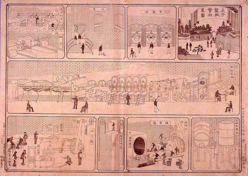 王子製紙会社略図