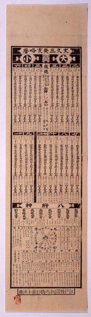 作品画像:江戸暦開板所文久三癸亥略暦(大小暦)