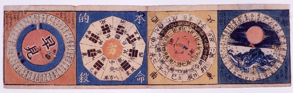 作品画像:月の満欠、卦、金銭両替早見表