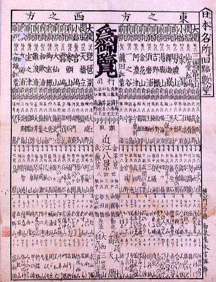 作品画像:日本名所旧跡数望