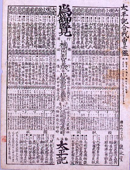 作品画像:太平記合戦勇士鑑
