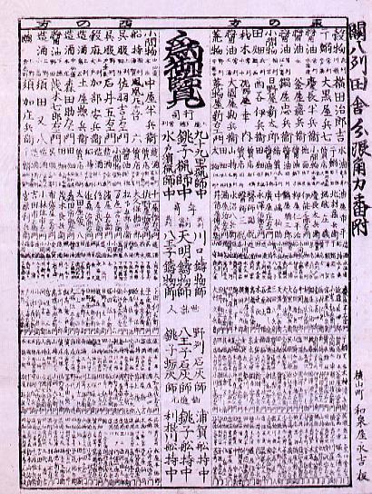 作品画像:関八州田舎分限角力番付