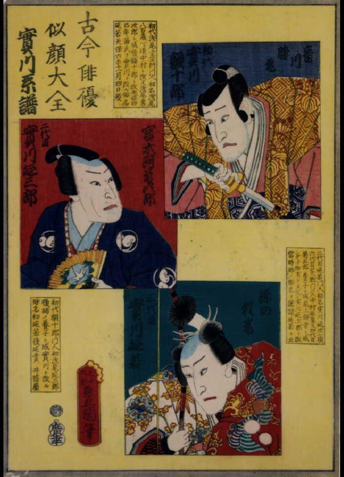 作品画像:古今俳優似顔大全 実川系譜