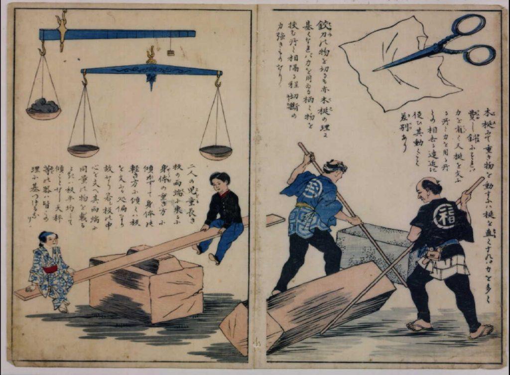 作品画像:教育錦絵 力学解説 木梃・天秤