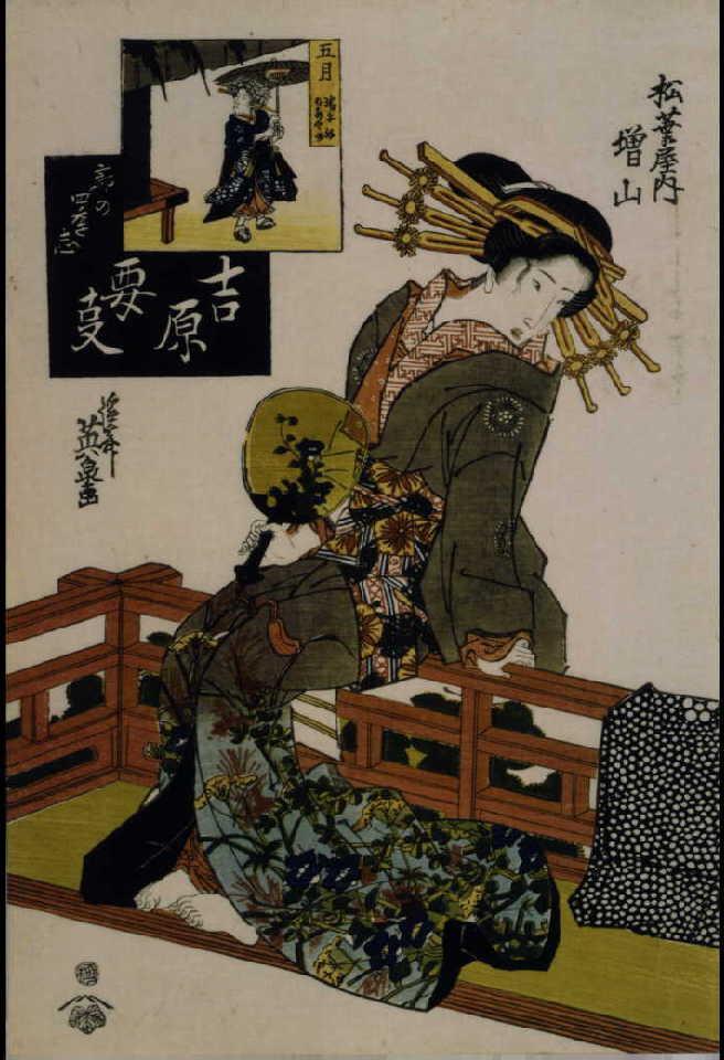作品画像:吉原要事 廓の四季忘 五月端午軒のあやめ 松葉屋内増山