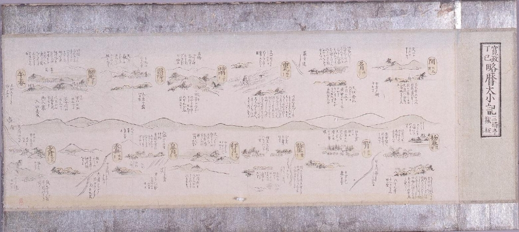 作品画像:寛政丁巳略暦大小記