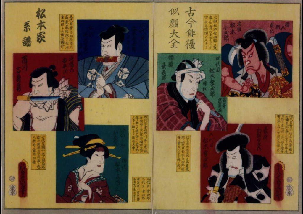 作品画像:古今俳優似顔大全 松本家系譜