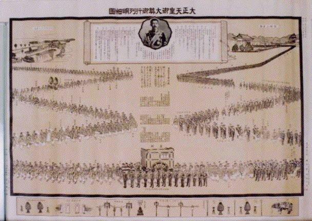 作品画像:大正天皇御大葬御行列明細図