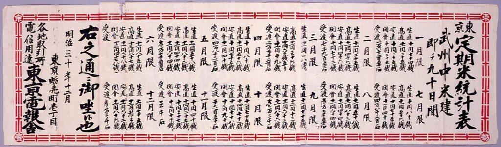 作品画像:東京定期米統計表
