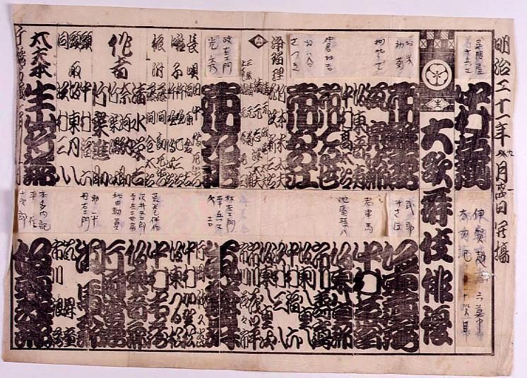作品画像:辻番付「大歌舞伎俳優」