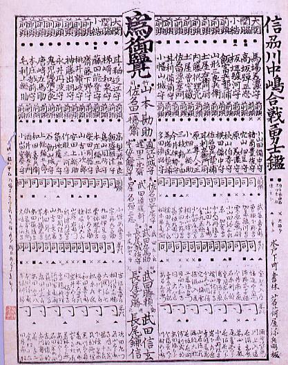 作品画像:信州川中島合戦勇士鑑