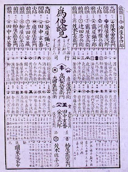作品画像:関東醤油造番付