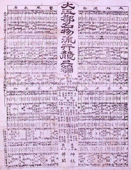 作品画像:大江戸名物流行競 二編