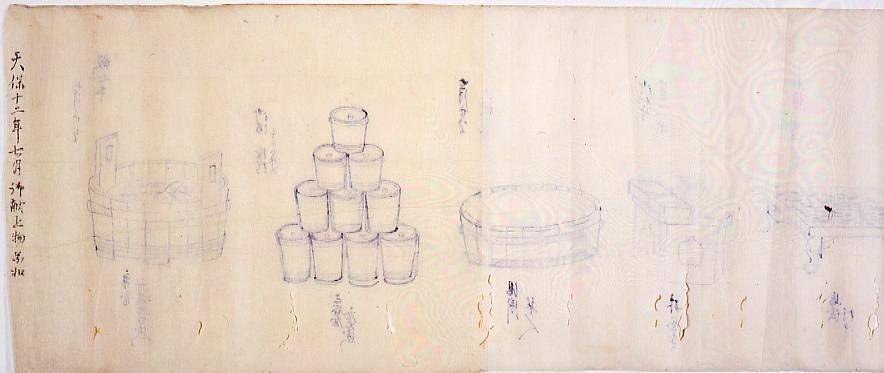 作品画像:庄内藩酒井家領民献上物図